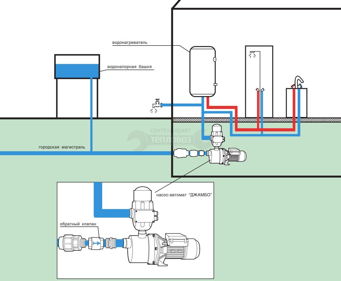 Магистральный насосный агрегат схема