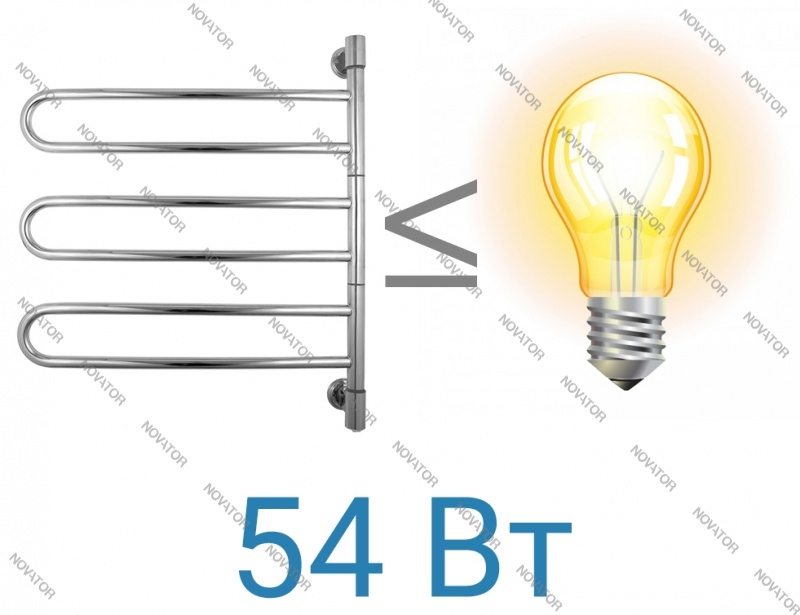 Energy U G3, 77х63,5 см