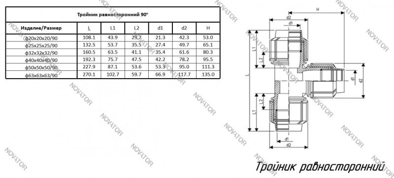 ТПК-Аква, 20х20х20 мм