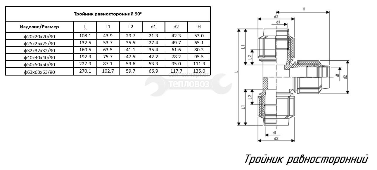 ТПК-Аква, 32х32х32 мм