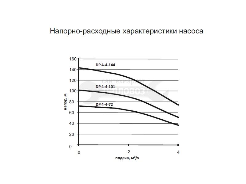 Otgon DP 4-4-72