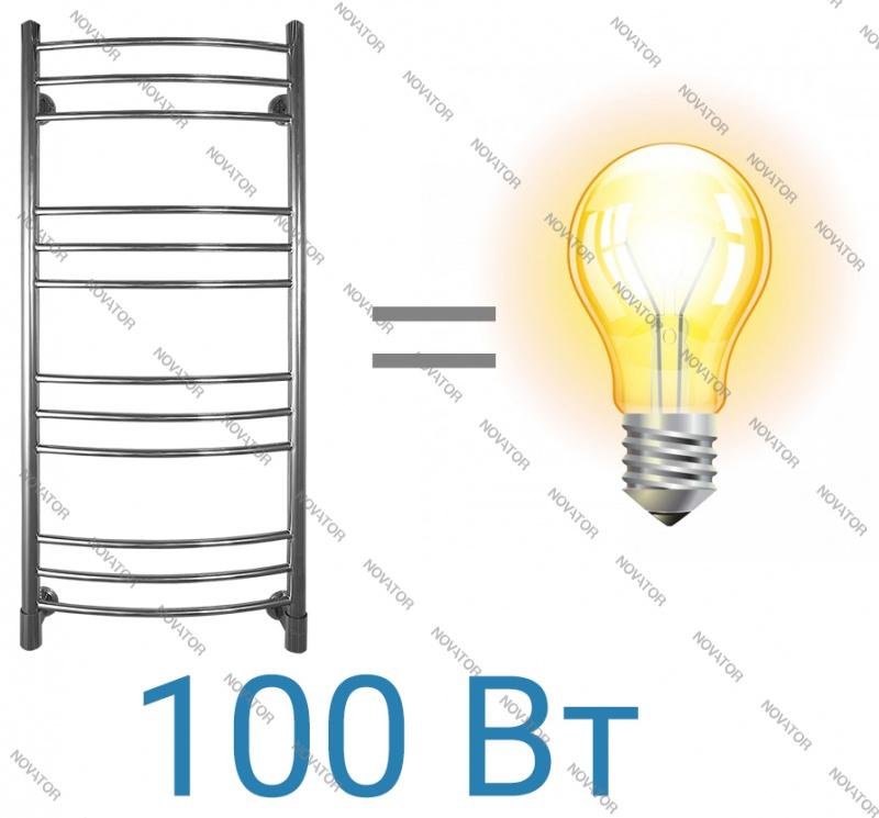 Energy Ergo, 120х50 см