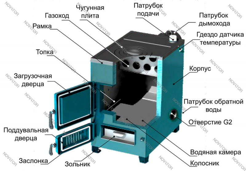 Zota Дымок-М Аотв-12М, 12 кВт, левый патрубок
