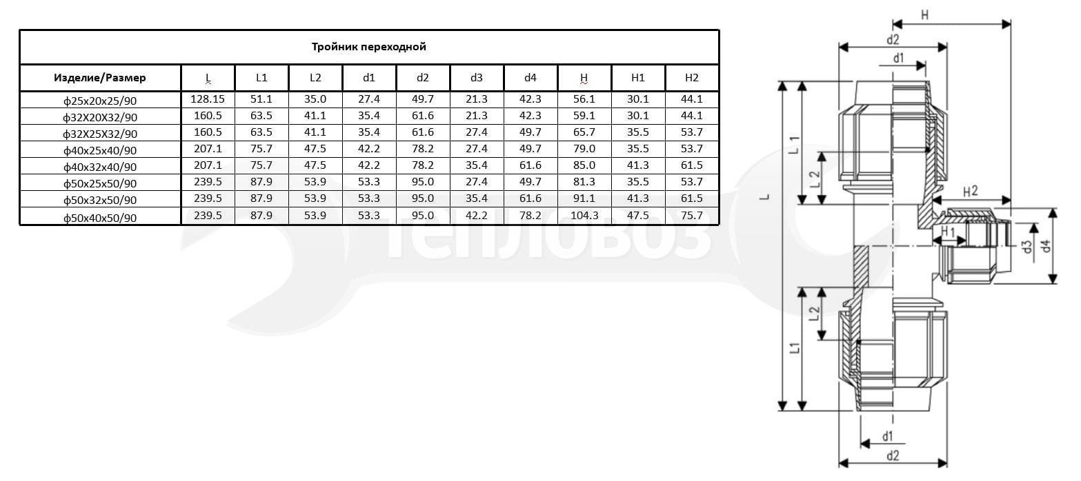 ТПК-Аква, 32х20х32 мм