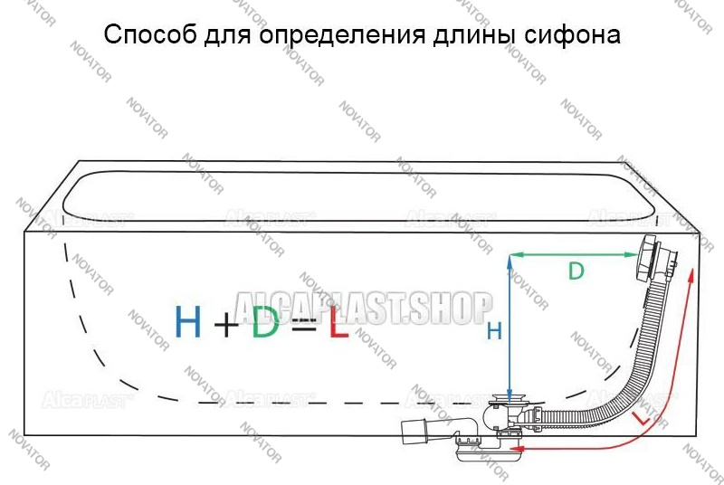 Alcaplast A505CRM, click/clack