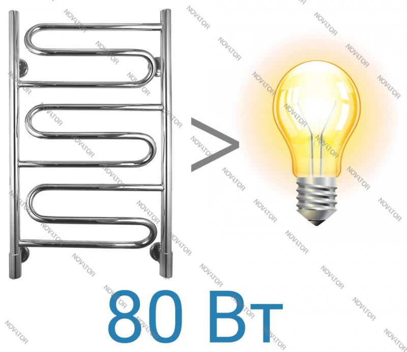 Energy Bravo, 80х50 см