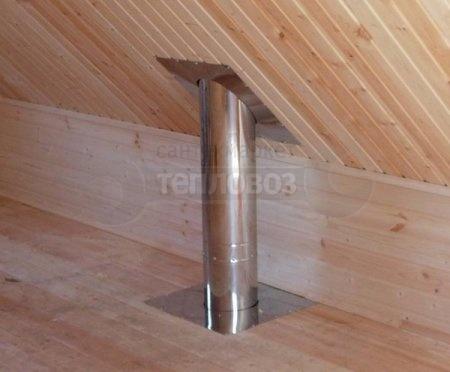 Дымоход из нержавеющей стали Ferrum Ø 150 мм, 7 м