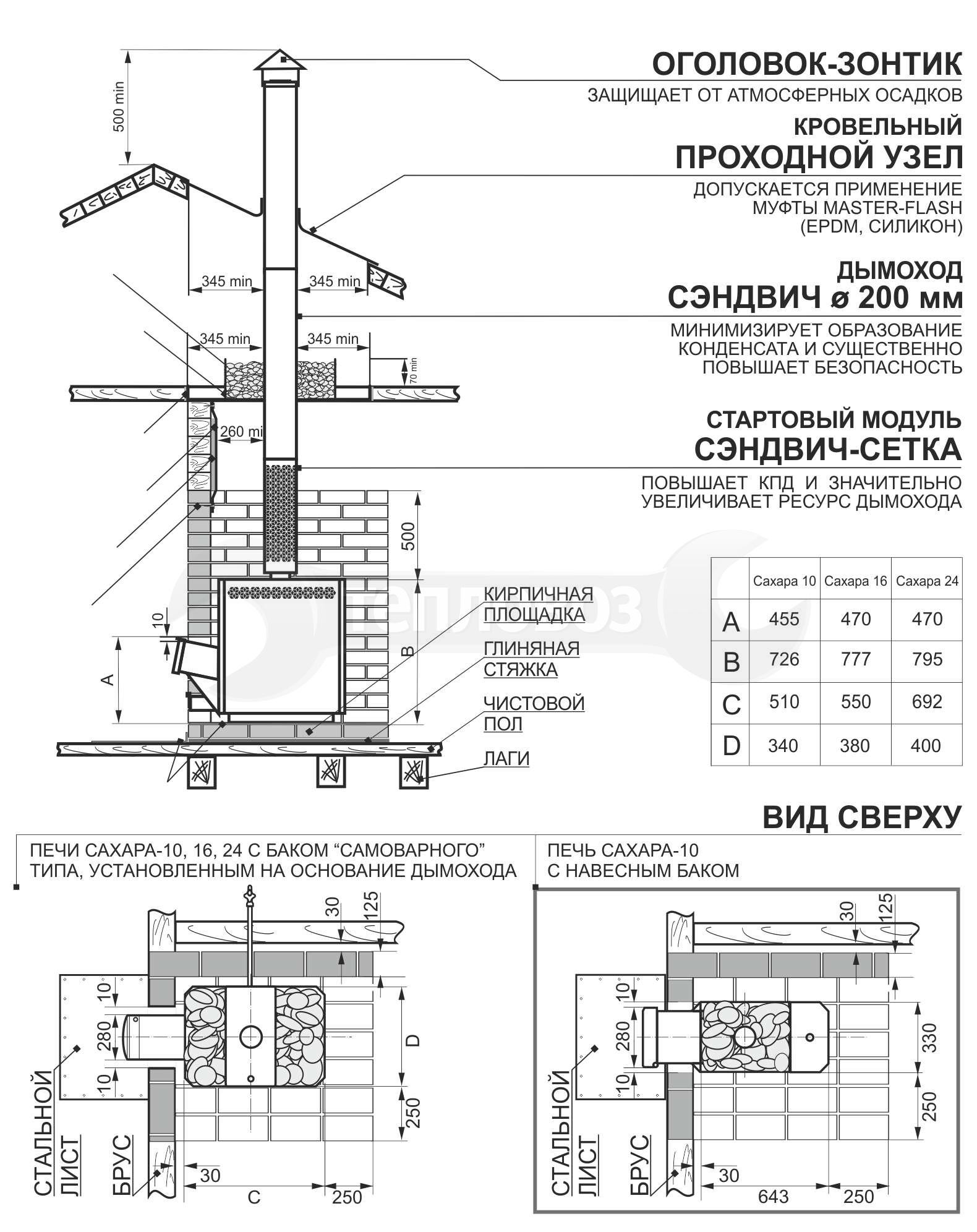 Теплодар Сахара-16 ЛК
