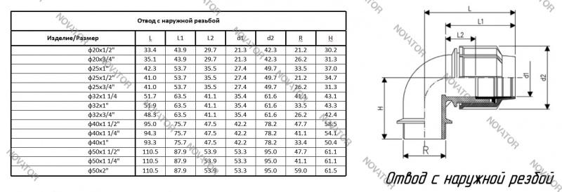 """ТПК-Аква, угол 25х3/4"""", нр, 90 гр."""