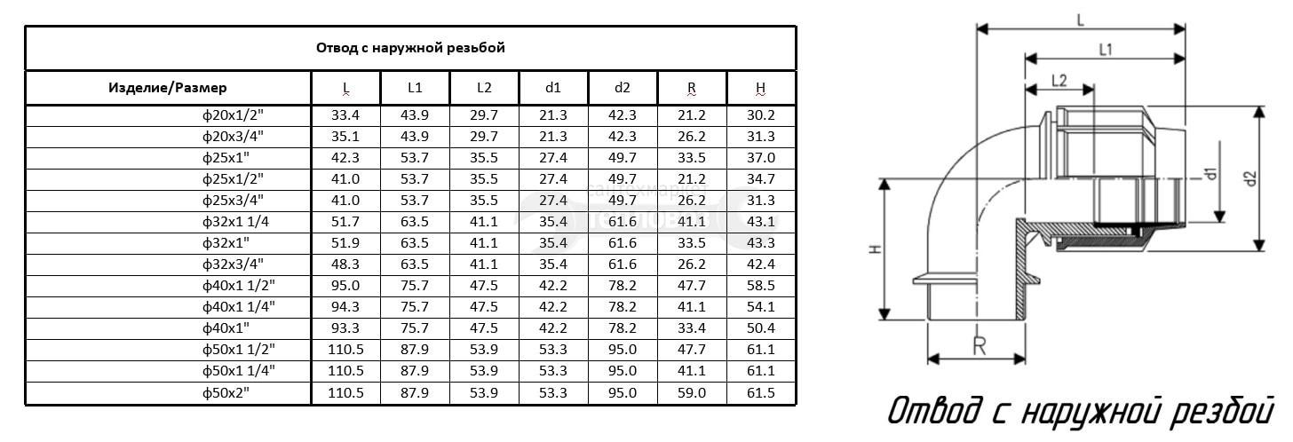 """ТПК-Аква, 32х3/4"""", нр, 90 гр."""