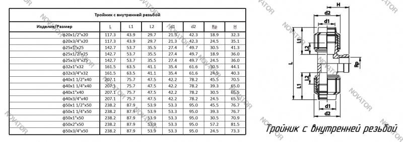 """ТПК-Аква, 32х3/4""""х32 мм, вр."""