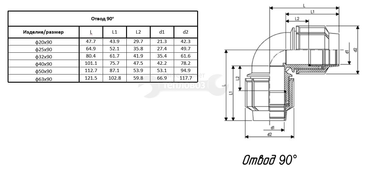 ТПК-Аква 32 мм, 90 гр.