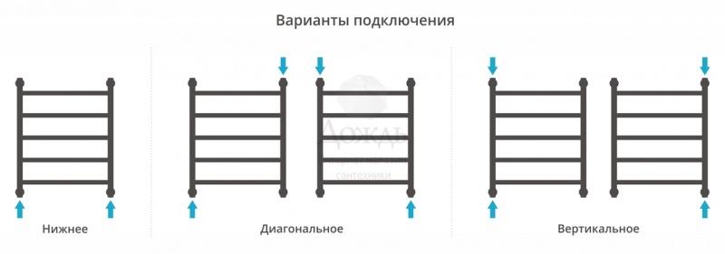 Купить СУНЕРЖА ГАЛАНТ+ 00-0200-6050, 60х50 см в интернет-магазине Дождь